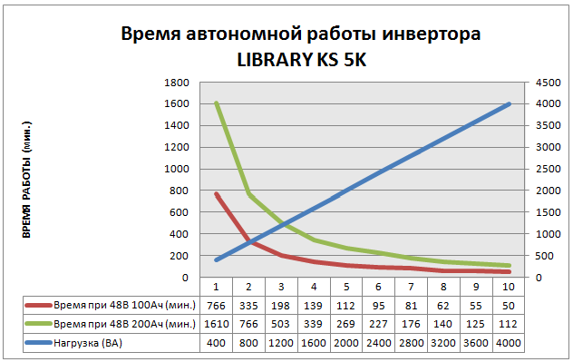 LIBRARY KS 5K1.png