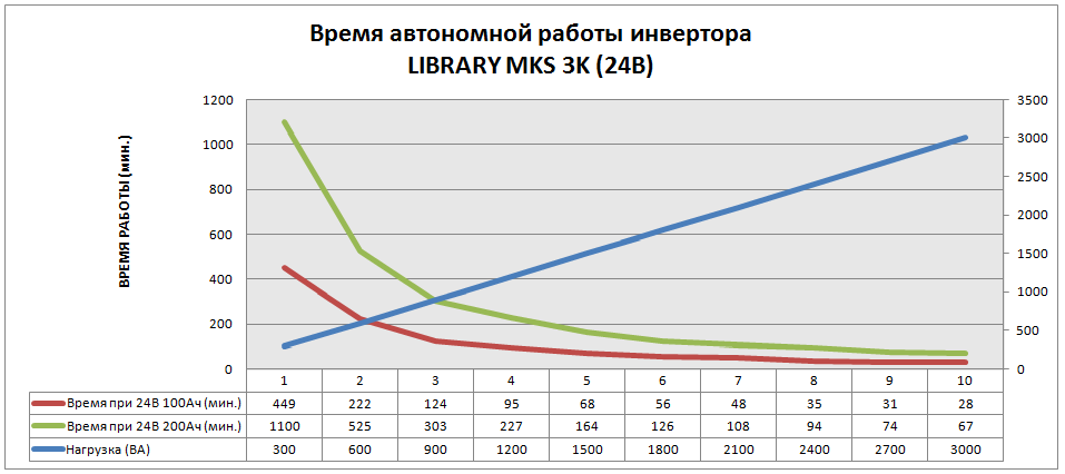 LIBRARY MKS 3K-24.png