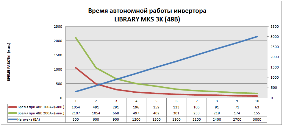 LIBRARY MKS 3K-48.png