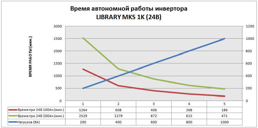 LIBRARY MKS 1K-24.png