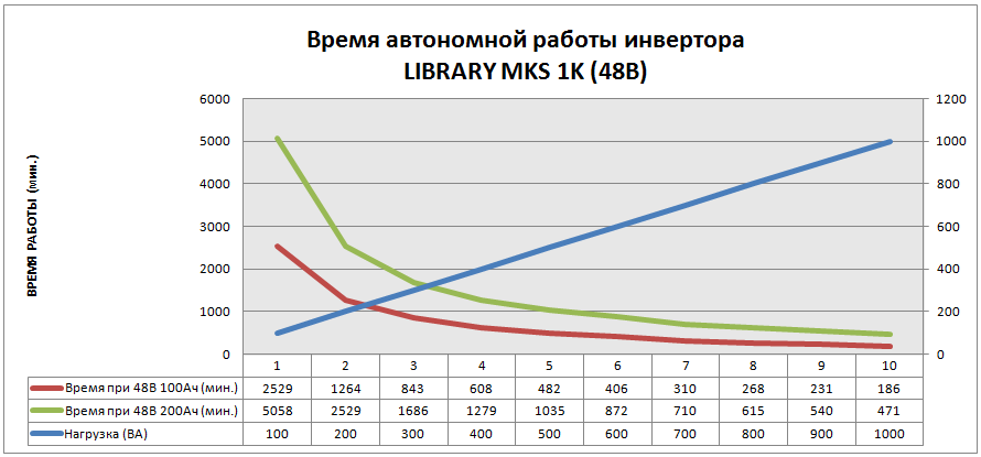 LIBRARY MKS 1K-48.png