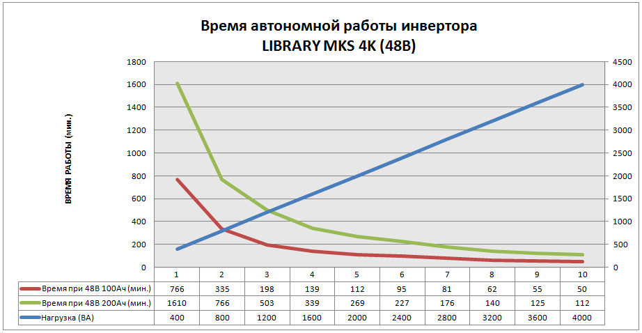 LIBRARY MKS 4K-48.png