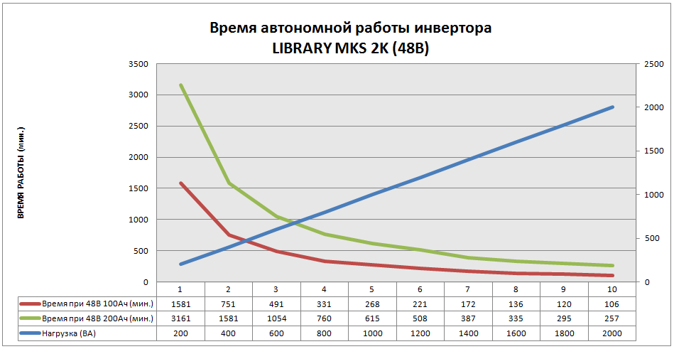 LIBRARY MKS 2K-48.png